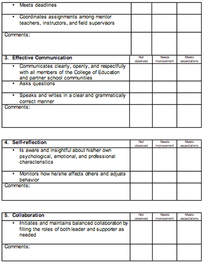 Appendix C: Professional Dispositions - ELEMENTARY and EARLY ...